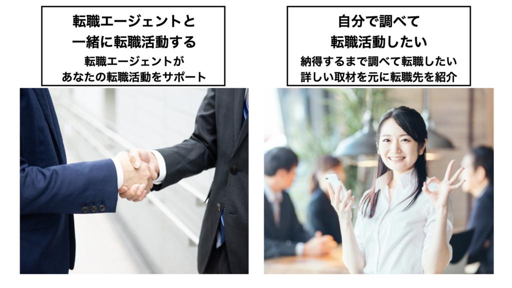 沖縄県の医療と福祉の転職情報サイト